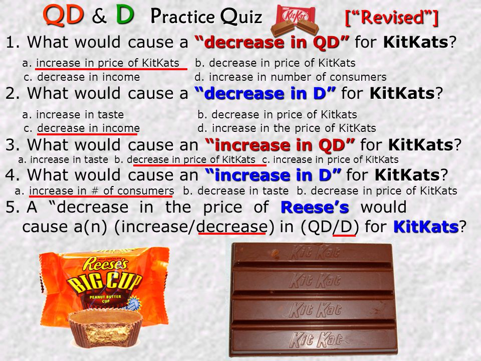 QD & D Practice Quiz [ Revised ]